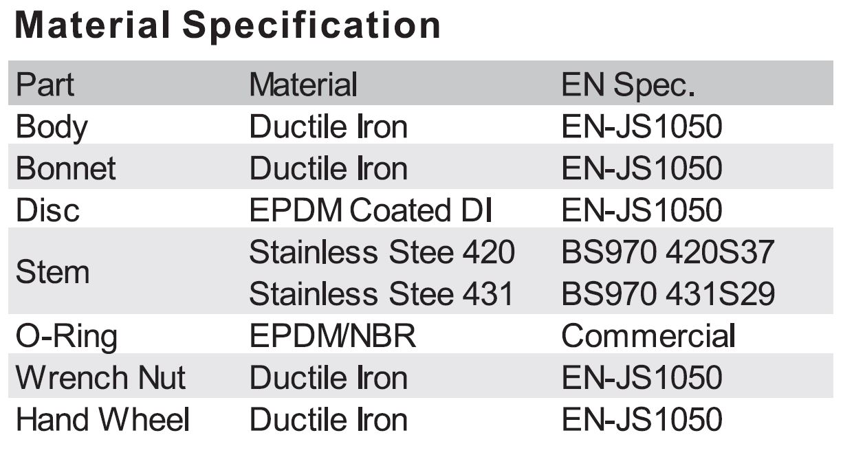 VAG DUCTILE IRON GATE VALVE MATERIAL SPECIFICATION