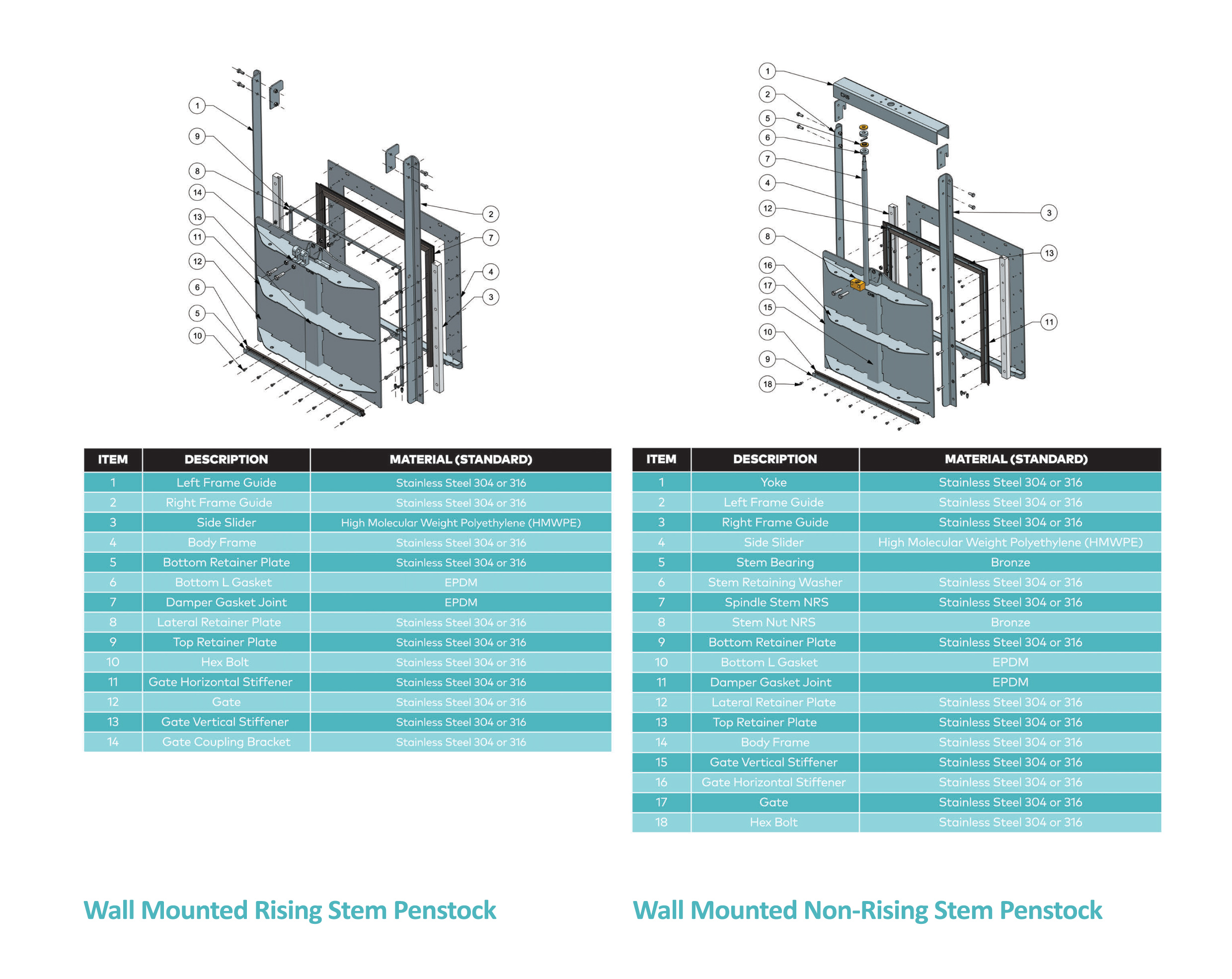 WALL MOUNTED PENSTOCK DESIGN SPEC
