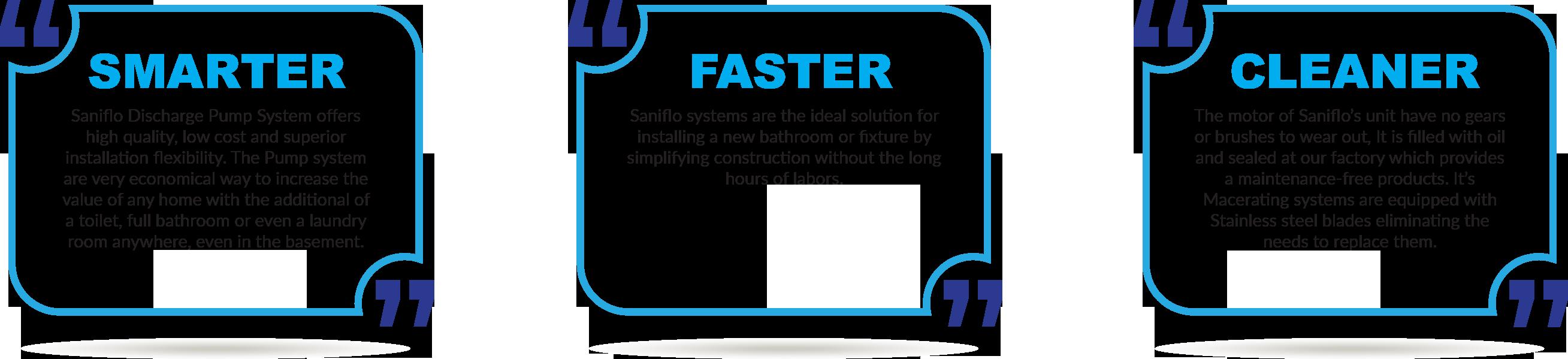 SANIFLO WATER PUMP SYSTEM - PICT 1