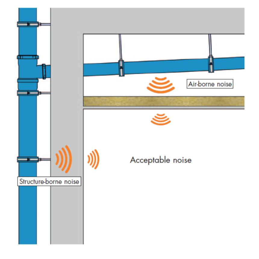 paling-akatherm-pipe-details