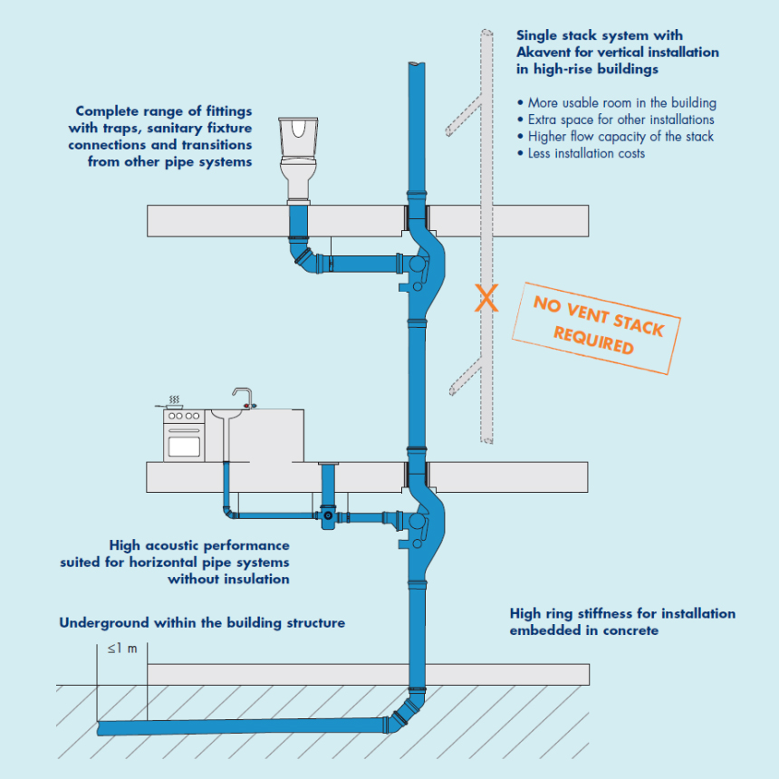 paling-akatherm-pipe-details-installation